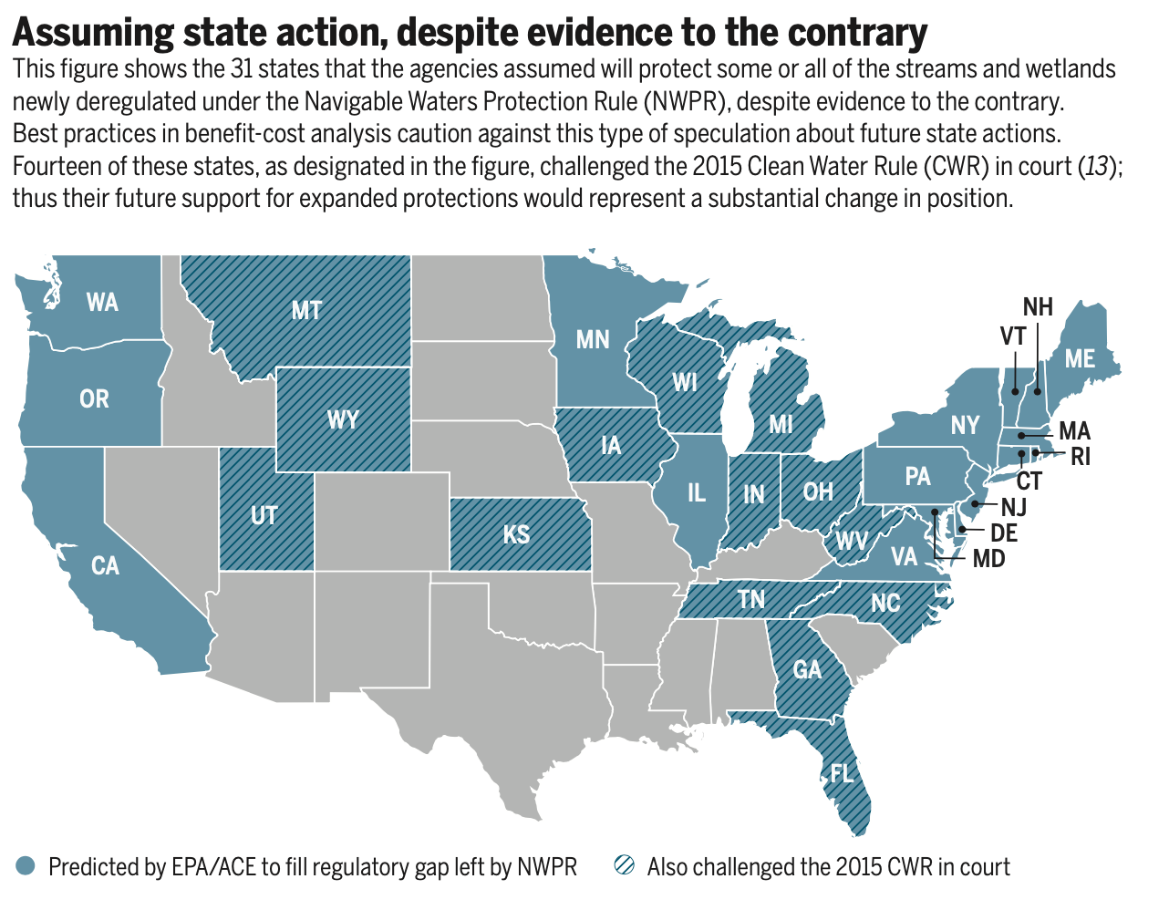 State action graphic from SCIENCE. Reprinted with permission from AAAS