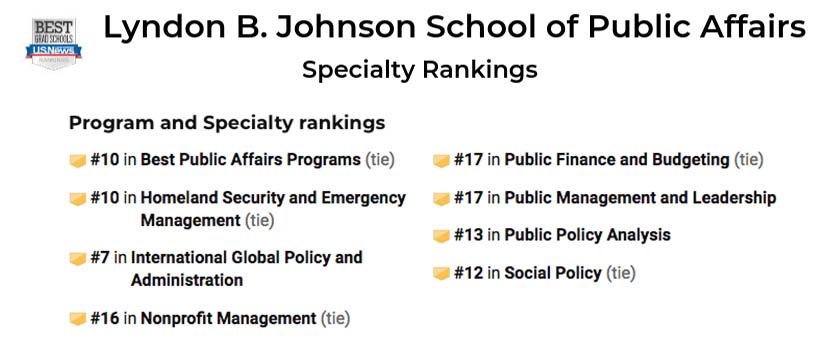 US News & World Report 2020 Public Affairs Schools Rankings — LBJ specialties
