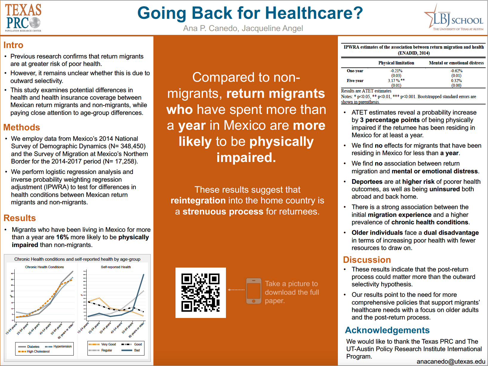 Innovation Bound 2019 research poster: Going Back for Health Care?