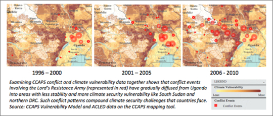 How do conflict trends and chronic climate insecurity intersect in Central Africa?