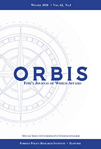 Cover of Orbis®, the Foreign Policy Research Institute's quarterly journal of world affairs
